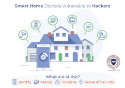 How Your Smart Home is Vulnerable to Hackers?