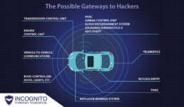 Gateways-to-Hackers Car hacking