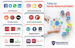 Type-of-Social-Media-Platforms