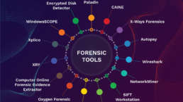List of Forensic Tools